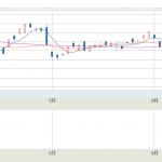イギリスEU離脱が確定、日経平均株価大暴落&為替円高と影響を及ぼす・・
