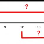 ブログ・ウェブサイトの1日のPV数は、朝の時点で予想できる