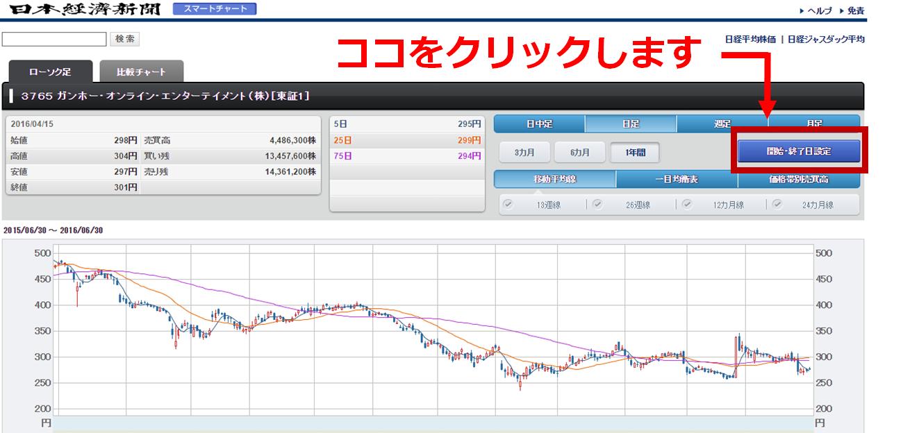 smart-chart