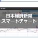 日経新聞スマートチャートの見方・使い方 | 株価チャートの過去の日足・週足を調べる