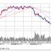 原油価格大幅反発!~今後の推移を予測する~